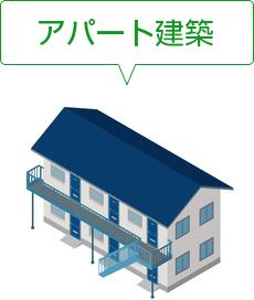 群馬県高崎のアパート建築