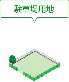 群馬県高崎の駐車場用地