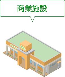 群馬県高崎の商業施設